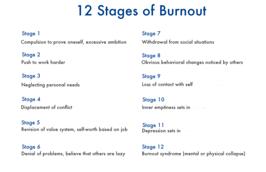 burnout stages